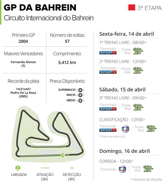 horarios_circuito-2017-bahrein